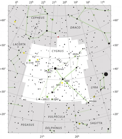 Location of the Sadr Star