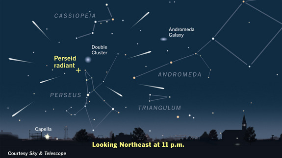Where to look for Perseid Meteors