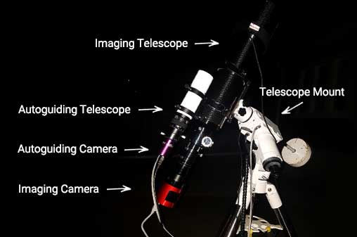 Basic deep sky imaging setup