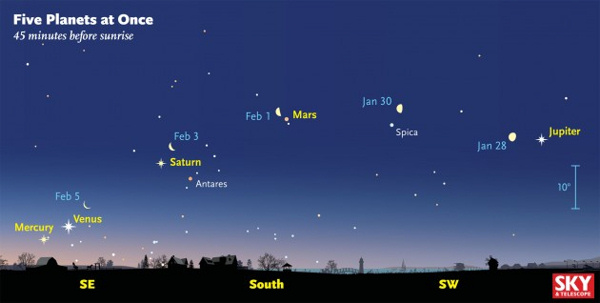 Sky Chart for Early February from Sky and Telescope