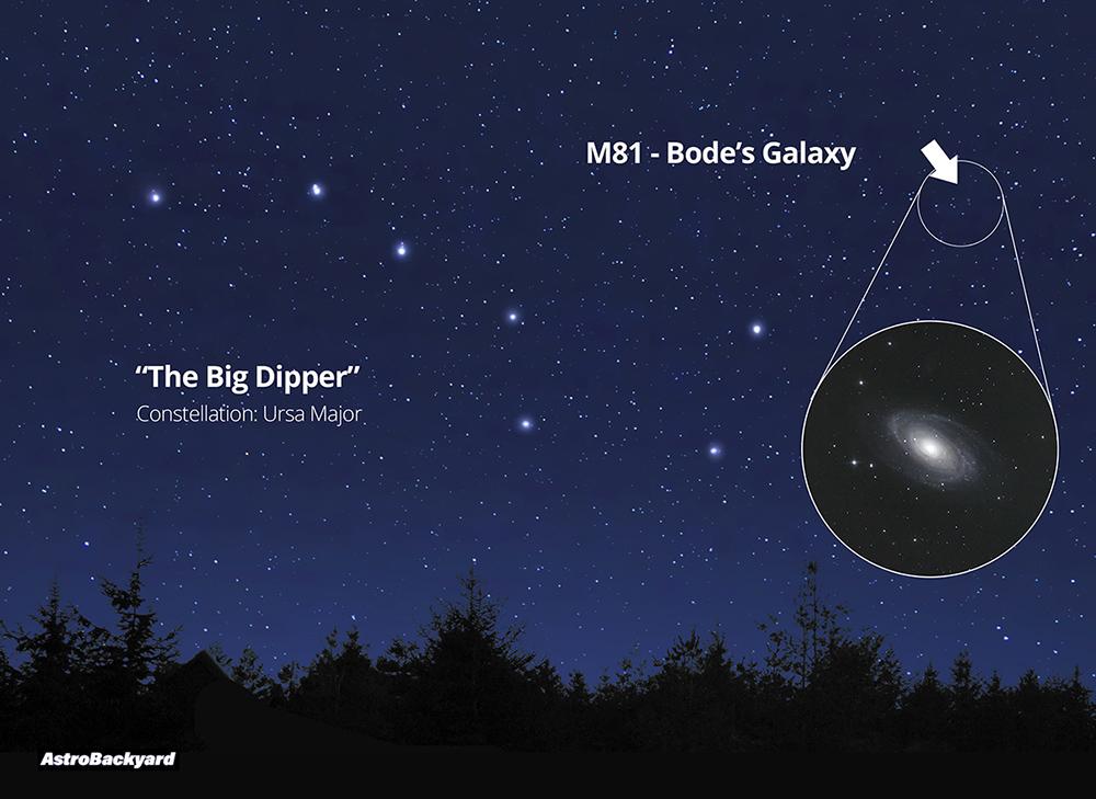 M81 star chart