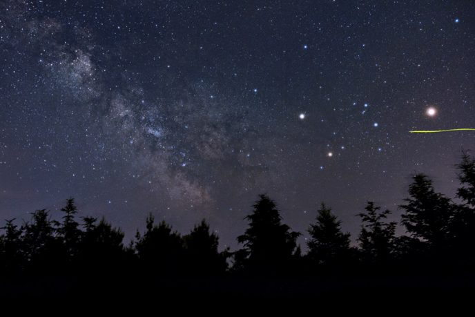 Milky Way and Planets