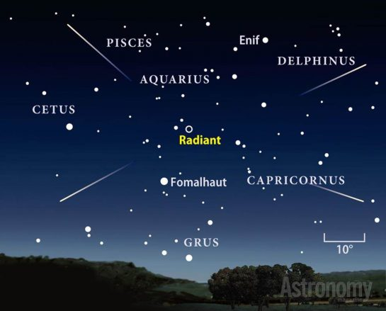Delta Aquarid meteor shower radiant point