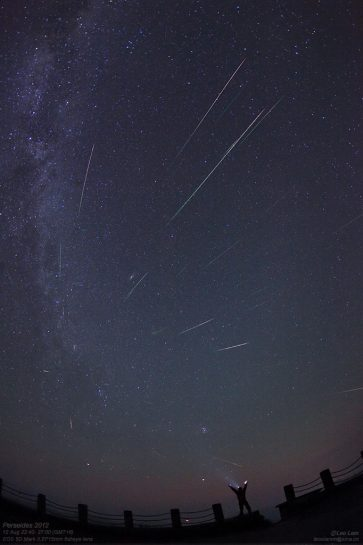 Perseid Meteor shower composite image