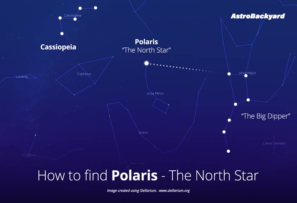 find the north star polaris - photo #2