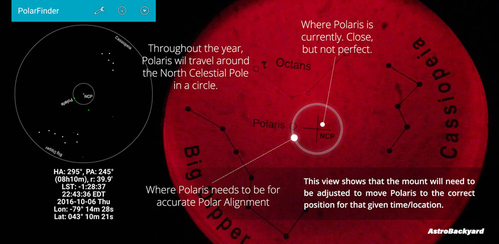 Easy Polar Alignment for Astrophotography - [Step by Step]