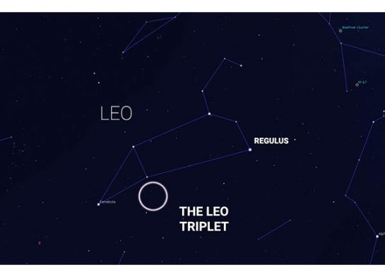 Leo Constellation Map