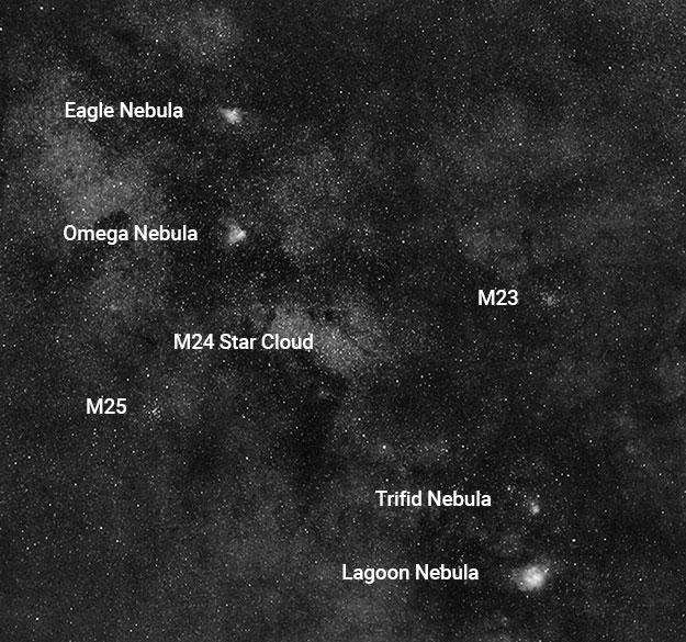 Deep sky objects in the Milky Way