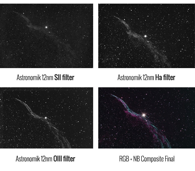 narrowband images with a color camera