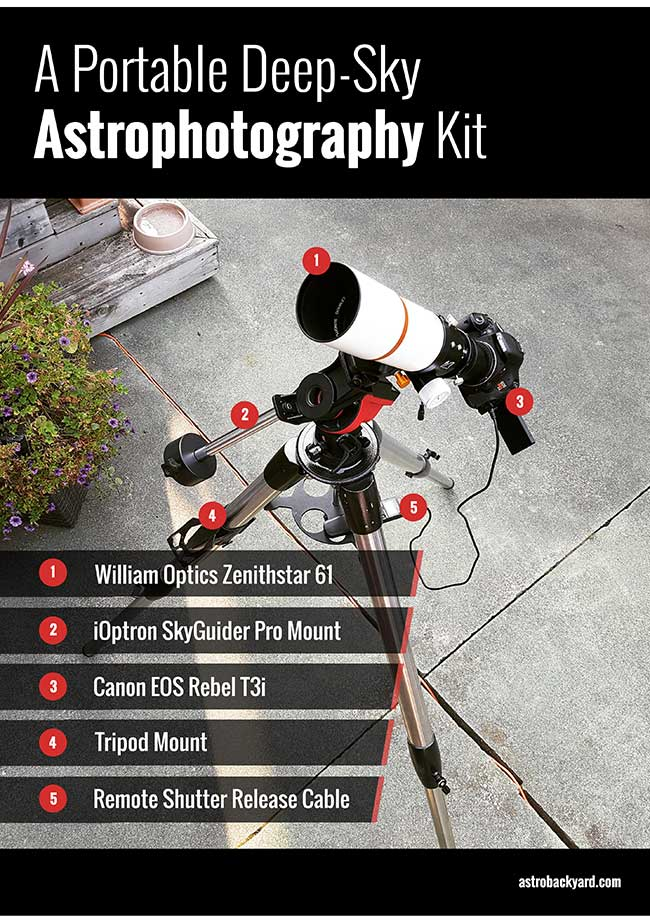 deep sky astrophotography kit