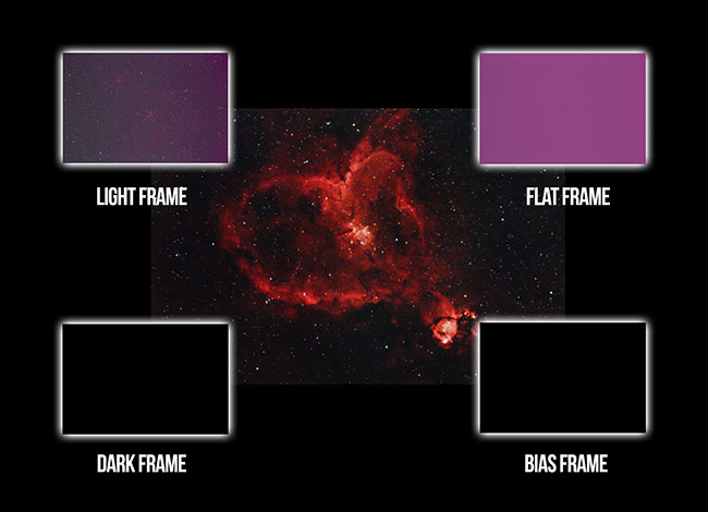 Calibration Frames