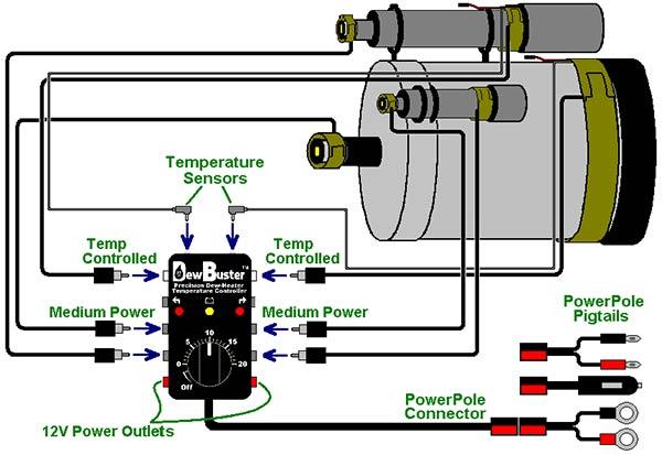 DewBuster Dew Heater Controller diagram