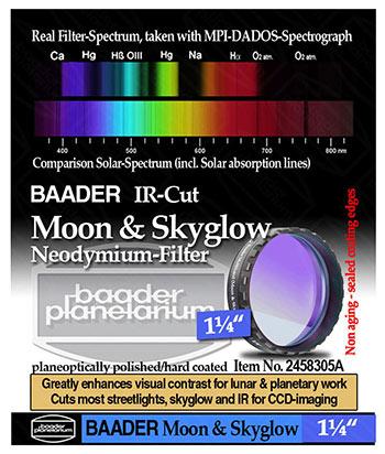 light spectrum graph