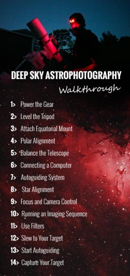 astrophotography step-by-step guide