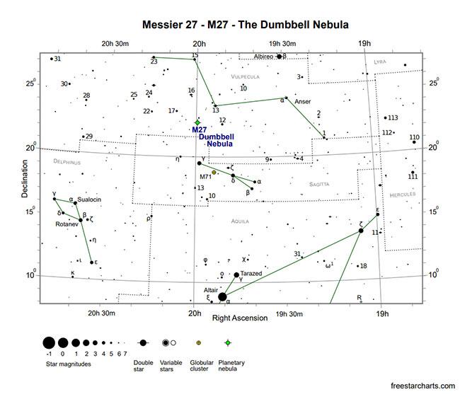 Dumbbell Nebula Star Chart