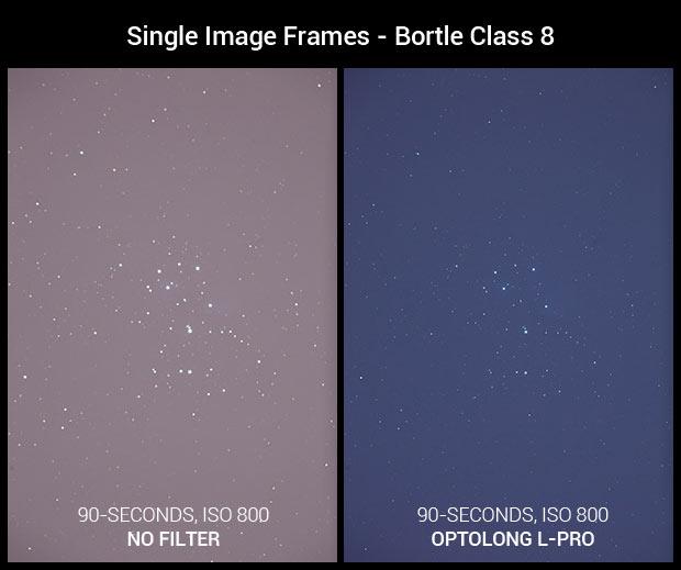 filter comparison