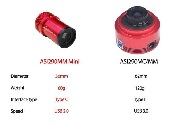 Compare 290MM Mini and 290MM/MC