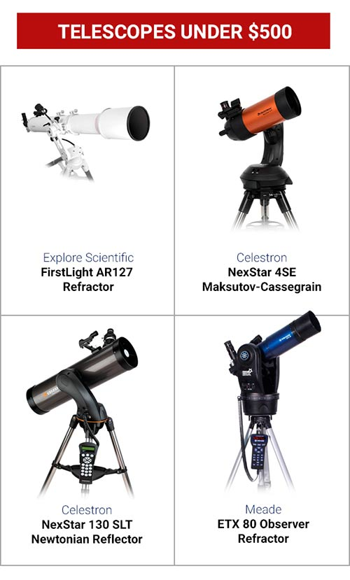 Telescopes under $500