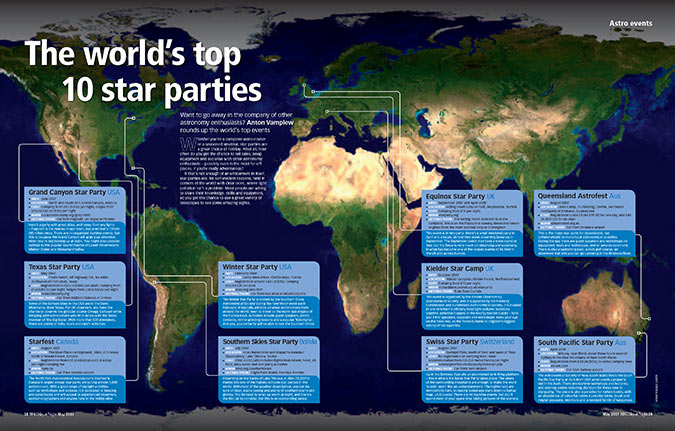 Top 10 Star Parties
