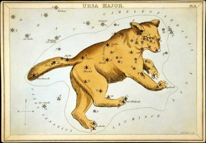 Ursa Major constellation illustration