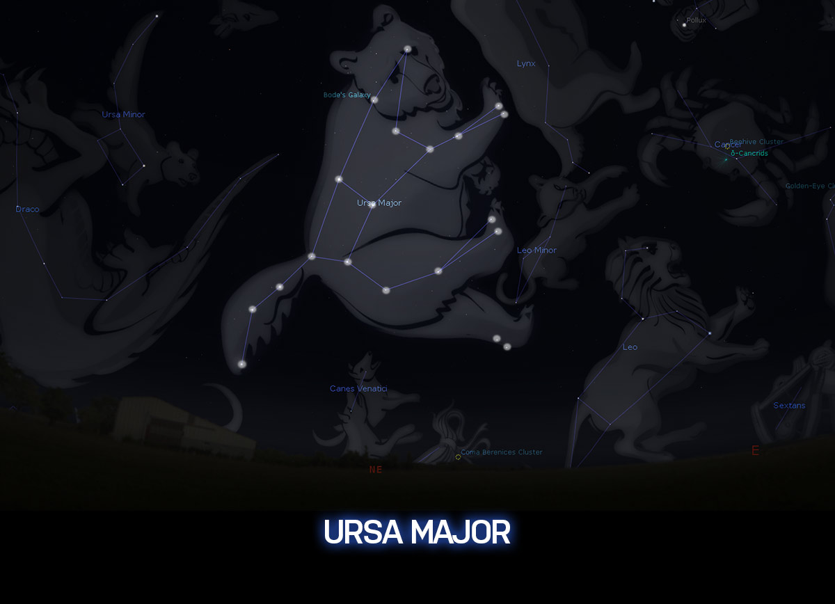 Ursa Major drawing