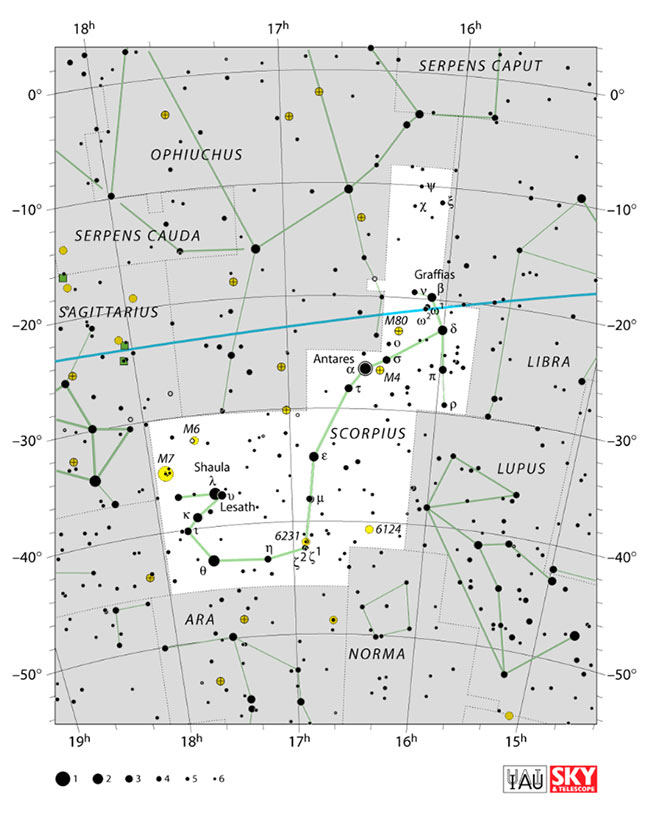 Scorpius constellation star chart