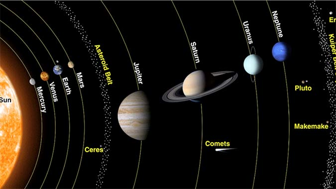 Order of planets