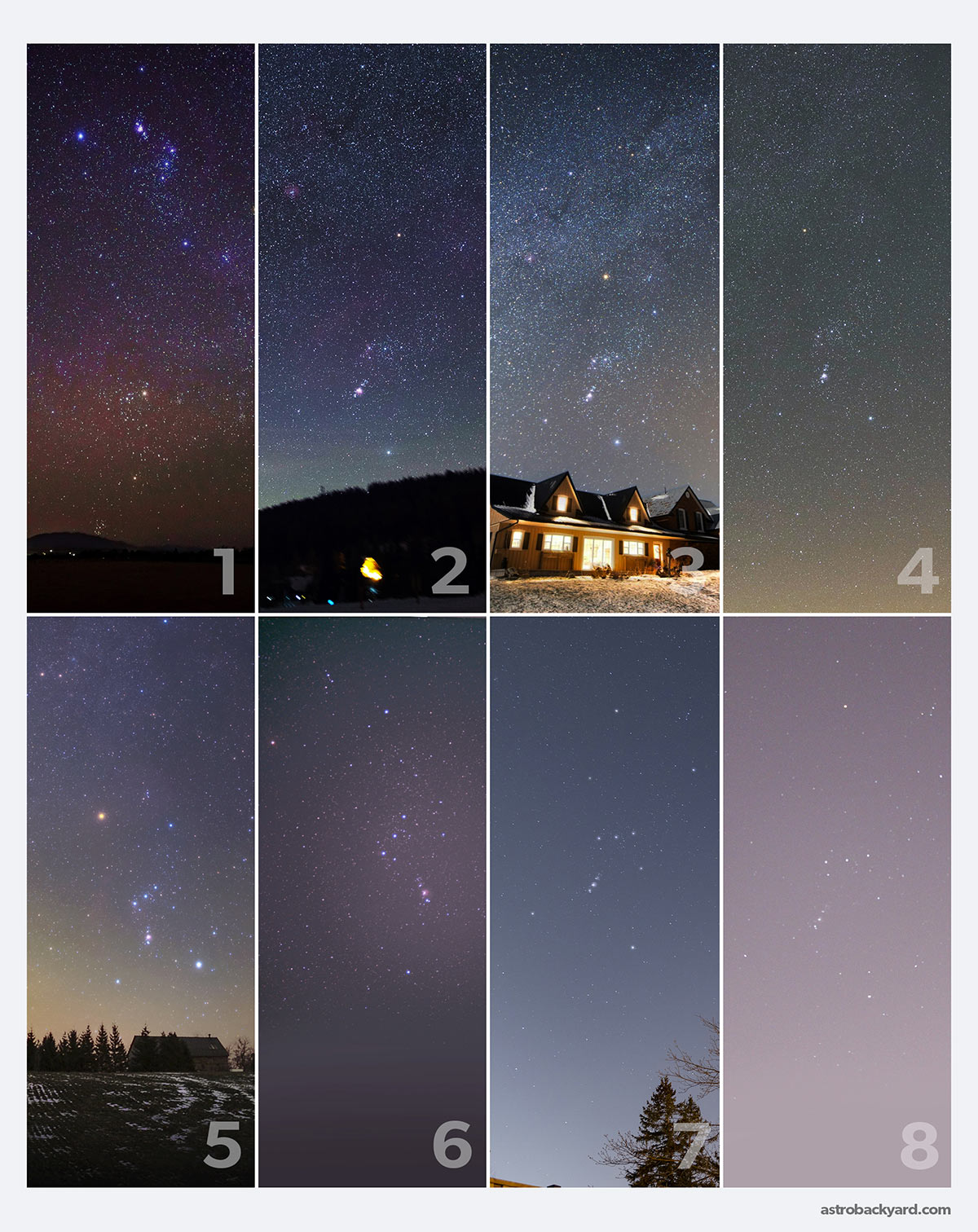 Light Pollution and the Bortle Scale