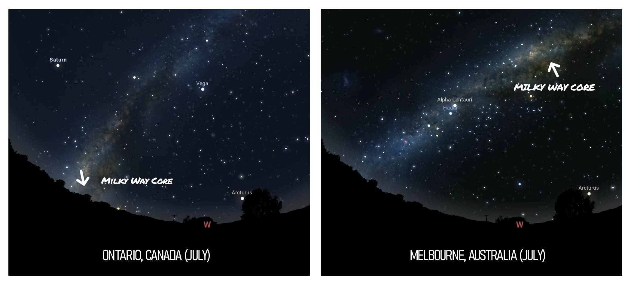 position of the milky way